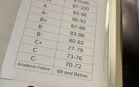 New Year, New Grading Scale